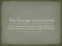 Percent agreement among the younger unchurched