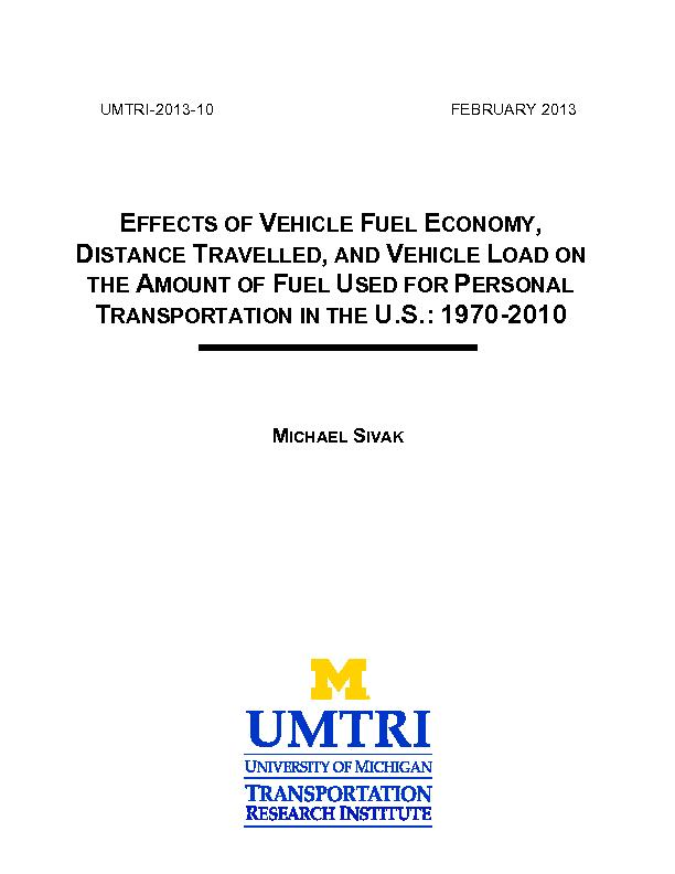 This study examined the changes in the U.S. in vehicle fuel economy, d