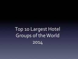 Top 10 Largest Hotel Groups of the