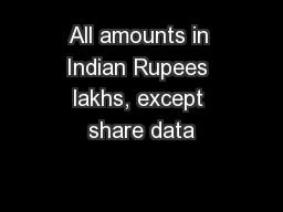 All amounts in Indian Rupees lakhs, except share data