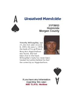 Unsolved Homicide