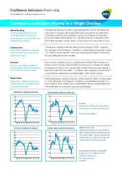 Condence Indicators March  To be released on  March  at