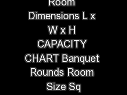 Room Dimensions L x W x H CAPACITY CHART Banquet Rounds Room Size Sq PowerPoint PPT Presentation