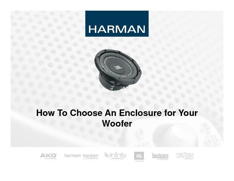 How To Choose An Enclosure for Your Woofer PowerPoint PPT Presentation