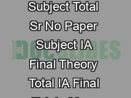 BPMT Cardiology TECHNICIAN I year I Year Theory Practical Subject Total Sr No Paper Subject IA Final Theory Total IA Final Total   Max  Min    Max  Min  Max  Min  Paper I Basic Sciences        Paper
