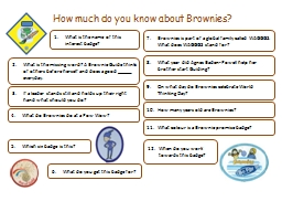 How much do you know about Brownies?
