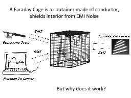 A Faraday Cage is a container made of conductor, shields in