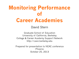 Monitoring Performance PowerPoint PPT Presentation