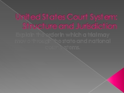 United States Court System: Structure and Jurisdiction PowerPoint PPT Presentation