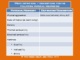 Write definitions / descriptions for the following physical