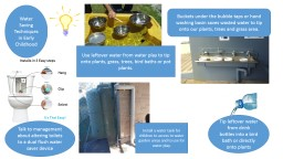Water Saving Techniques in Early Childhood PowerPoint Presentation, PPT - DocSlides