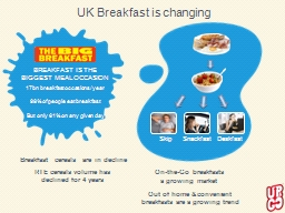 UK Breakfast is changing