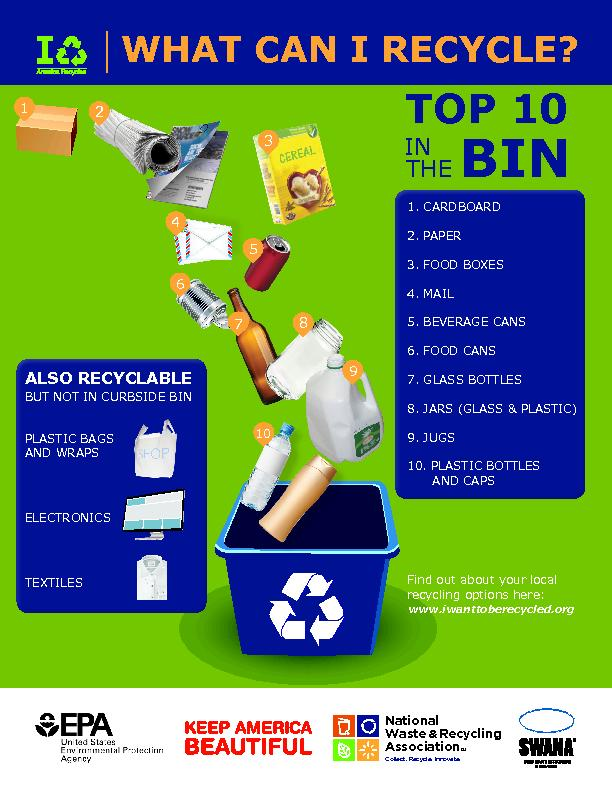 WHAT CAN I RECYCLE? PowerPoint PPT Presentation