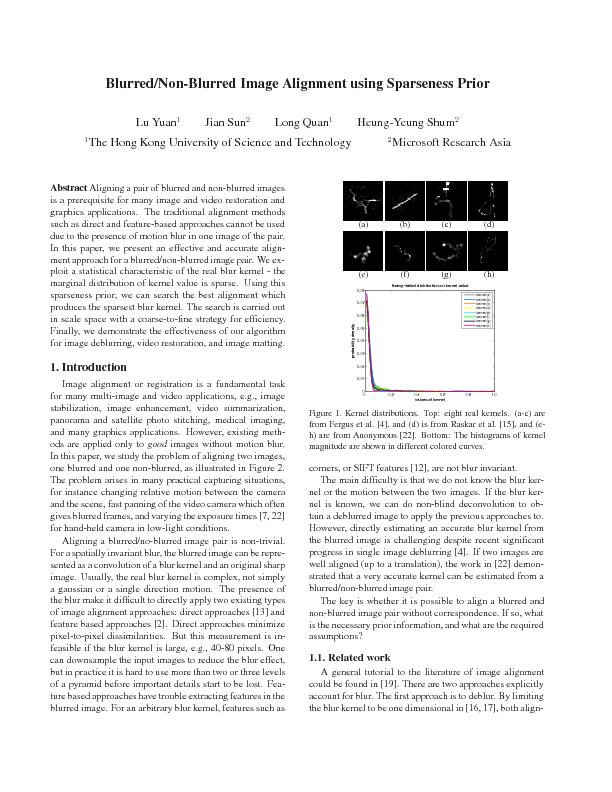 values of kernelprobability densityHeavytailed distribution on kernel