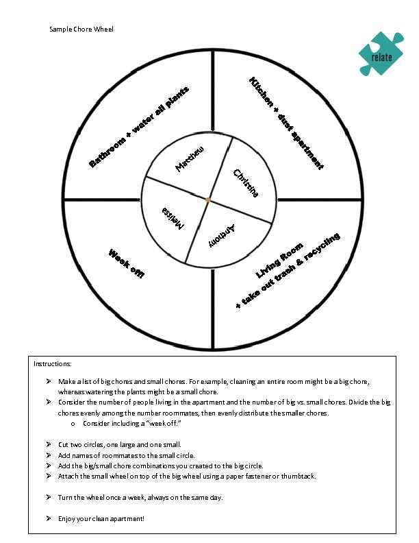 Sample Chore Wheel
