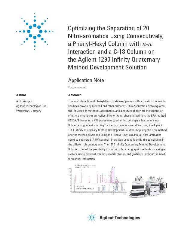 The  interaction of Phenyl-Hexyl stationary phases with aromatic compo