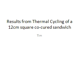 Results from Thermal Cycling of a 12cm square co-cured sand