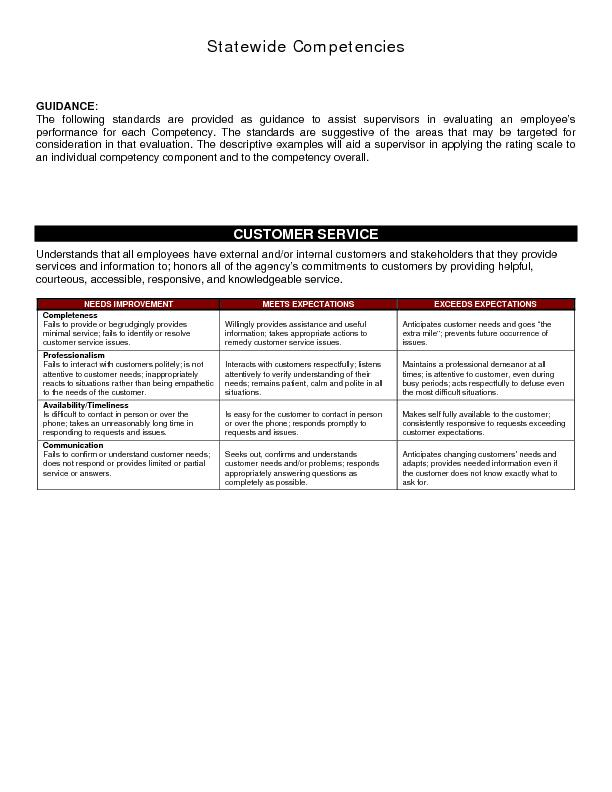 GUIDANCEThe following standards are provided as guidance to assist sup