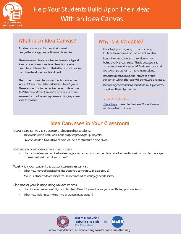 What is an Idea Canvas?An idea canvas is a diagram that is used to des PowerPoint PPT Presentation