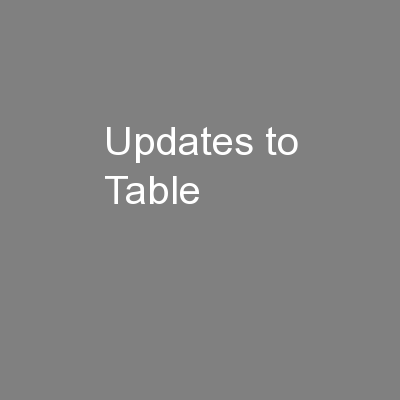 Updates to Table