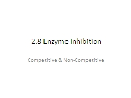 2.8 Enzyme Inhibition