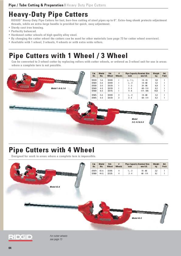 Pipe / Tube Cutting & Preparation | Heavy-Duty Pipe Cutters for fast,