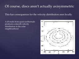 Of course, discs aren't actually axisymmetric