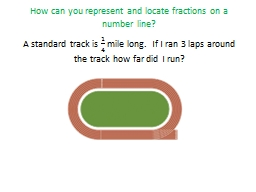 How can you represent and locate fractions on a number line