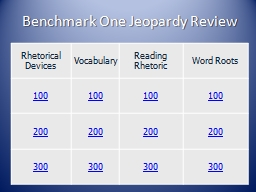 Benchmark One Jeopardy Review