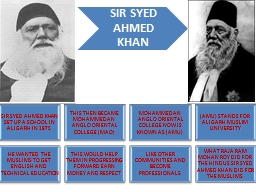 A GREAT SOCIAL REFORMER WHO ADVOCATED AMONG THE MUSLIMS