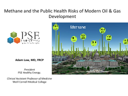 Methane and the Public Health Risks of Modern Oil & Gas