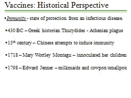 Vaccines: Historical Perspective