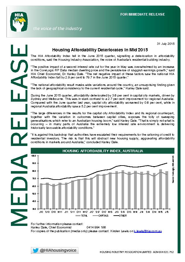 Housing Affordability Deteriorates in Mid 2015