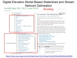Digital Elevation Model Based Watershed and Stream Network PowerPoint PPT Presentation