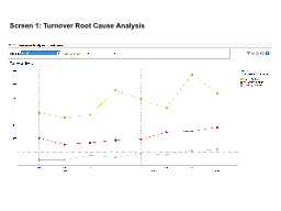 Screen 1: Turnover Root Cause Analysis PowerPoint PPT Presentation