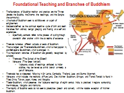 Foundational Teaching and Branches of Buddhism