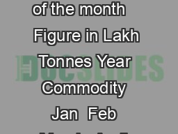 Month wise Food  grains Stock in Central Pool As on  st day of the month    Figure in Lakh Tonnes Year  Commodity  Jan  Feb  March  April  May  June July Aug  Sep  Oct Nov  Dec   Rice