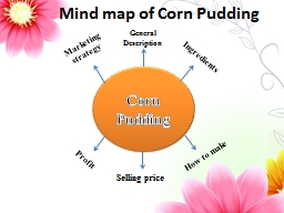 Mind map of Corn Pudding
