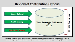 Review of Contribution Options