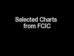 Selected Charts from FCIC