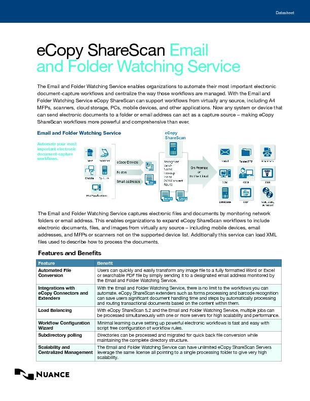eCopy ShareScan Email and Folder Watching ServiceThe Email and Folder