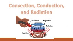 Convection, Conduction, and Radiation