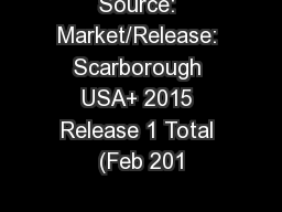 Source: Market/Release: Scarborough USA+ 2015 Release 1 Total (Feb 201