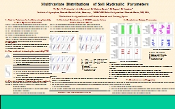 Multivariate Distributions of Soil Hydraulic Parameters