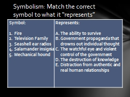 "Symbolism: Match the correct symbol to what it ""represent"