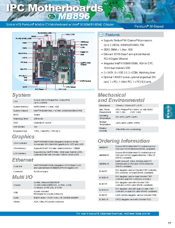 For user's manual & datasheet download, visit www.ibase.com.tw ..