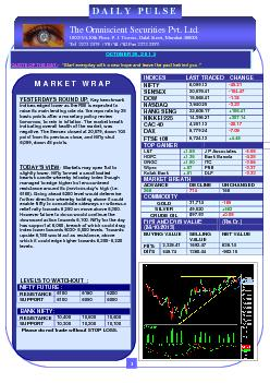 INDICES             LAST TRADED    CHANGE