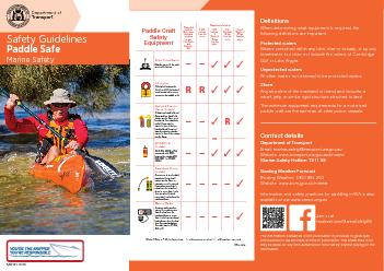 What is a paddle craft?Recreational canoes, kayaks, surf skis, inatab