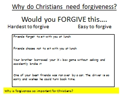 Would you FORGIVE this….