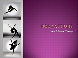 Body Actions PowerPoint PPT Presentation